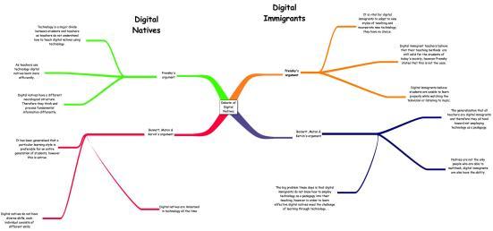 Digital-Native-Debate
